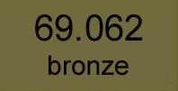 mecha vallejo 69. 062 bronze 17 ml.